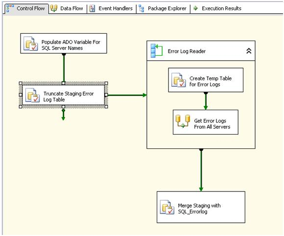 how to create a new ssis package
