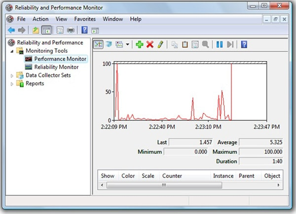Correlating SQL Server Profiler with Performance Monitor - Simple Talk