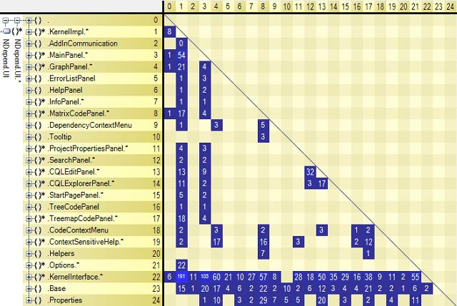 1255-NDependUIDSM-640x429.png