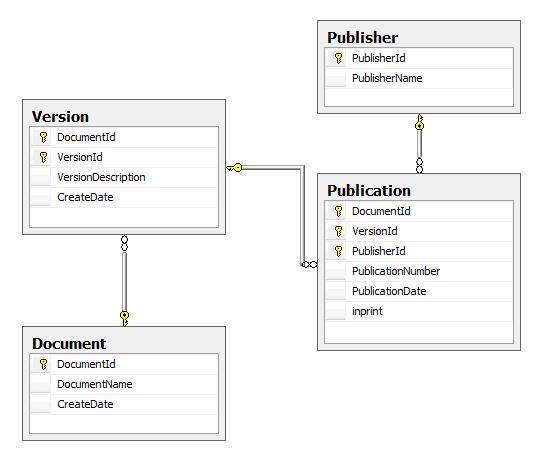 1261-DataModel.png