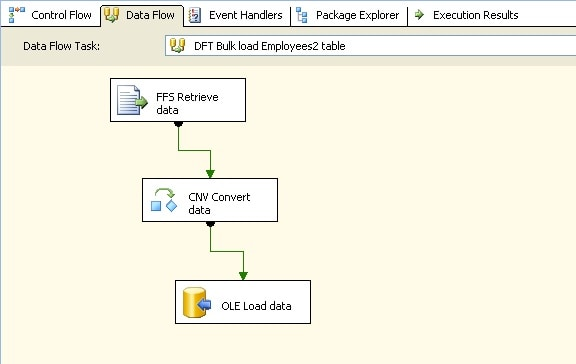 Using SQL Server Integration Services to Bulk Load Data - Simple Talk