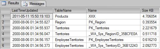 SQl Server 2000 Results