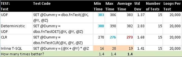 1329-Results-SE-Test3.jpg