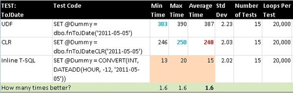 1329-Results-SE-ToJDate3.jpg
