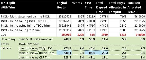 1329-Results-TVFstress-SplitWithTrim3.jp