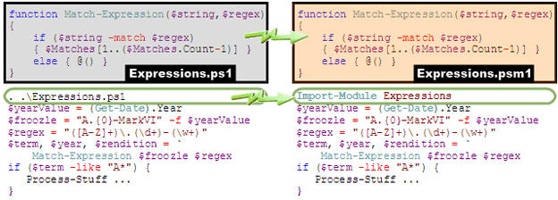 Refactoring code from dot-sourcing to module importation