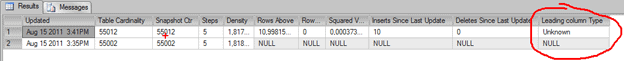 Showing Null column type