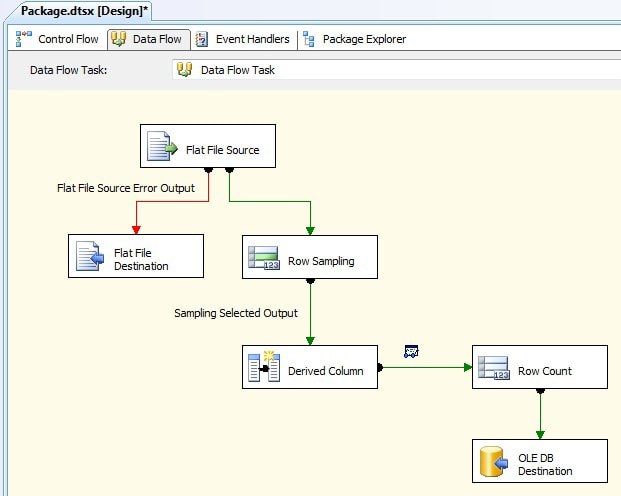 Setting up the data flow in the sample SSIS package
