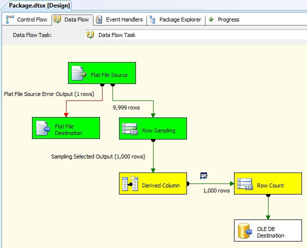 debugging data flow in sql server integration services simple talk