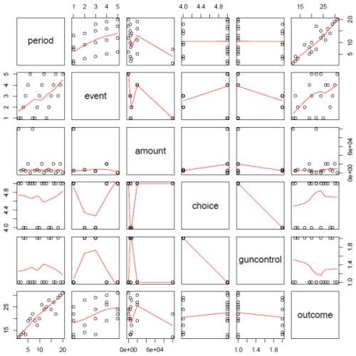 1359-graphs.jpg