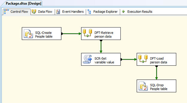 Implementing Checkpoints in an SSIS Package - Simple Talk