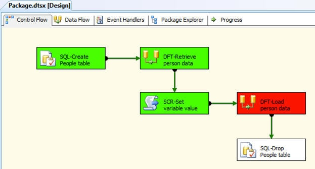 implementing checkpoints in an ssis package simple talk