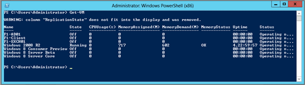 PowerShell in Hyper-V