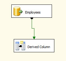 Using the data path to connect the two components
