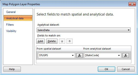 Mapping analytical and special data