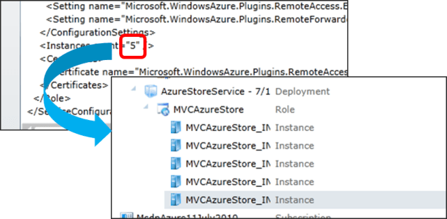 1616-Scaling-in-Windows-Azure-Pass.png