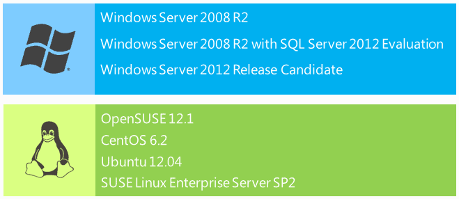 1616-Supported-OS-in-Windows-Azure-Virtu