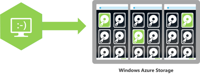 1616-Windows-Azure-Virtual-Machine-on-Bl