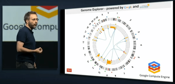 Genome Explorer Demo