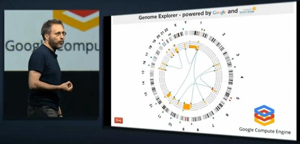 1619-Figure-1.-Genome-Explorer-Demo-Day-