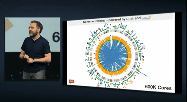 1619-Figure-2.-Genome-Explorer-at-600K-C