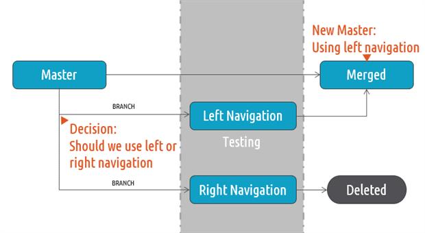 1704-left-vs-right-navigation-17bd39af-3