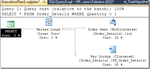the query plan