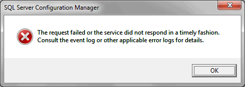 Unhelpful error