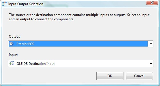 Configuring the Input Output Selection dialog box