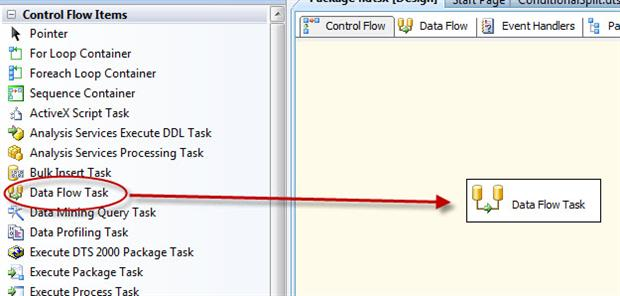 Adding a Data Flow task to the control flow