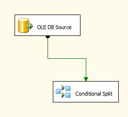 Connecting the source to the Conditional Split transformation
