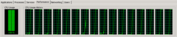 The high CPU usage