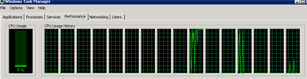 Lower CPU usage on many cores due to the throttled query