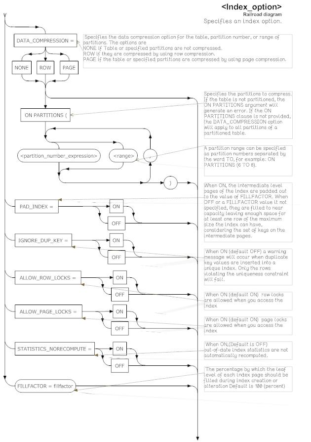 1815-IndexOption.png
