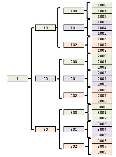 1980-13a87884-0fa3-4171-94b9-3e6a34447f9