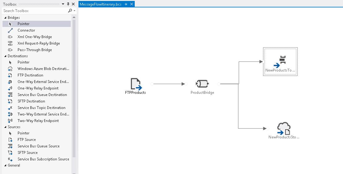 Azure BizTalk Services: BizTalk in Azure Platform as a