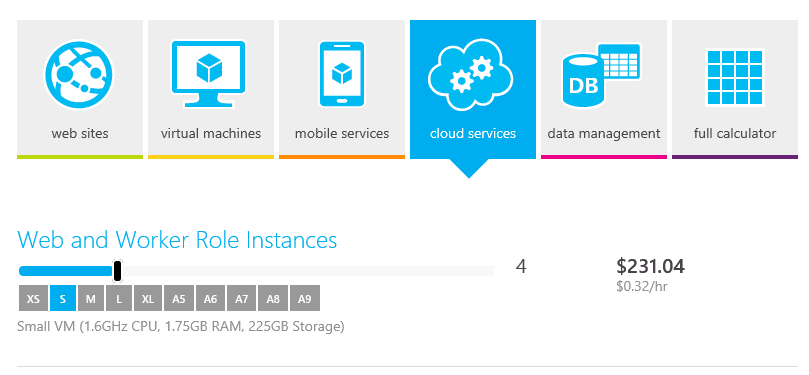Microsoft Azure Cloud Services Part 1: Introduction - Simple