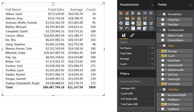 Working with SQL Server data in Power BI Desktop - Simple Talk