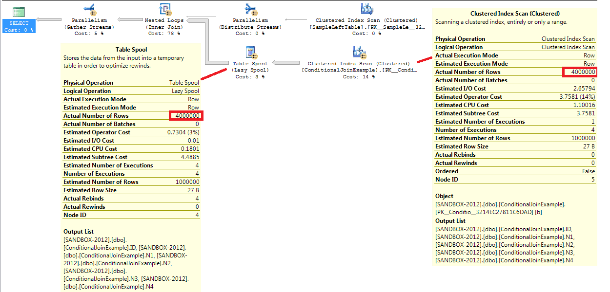 How to Avoid Conditional JOINs in T-SQL - Simple Talk