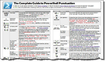 The Complete Guide to PowerShell Punctuation - Simple Talk
