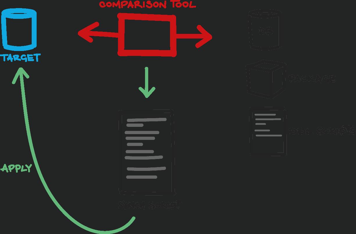 2371-databasebuildsdiagram.png
