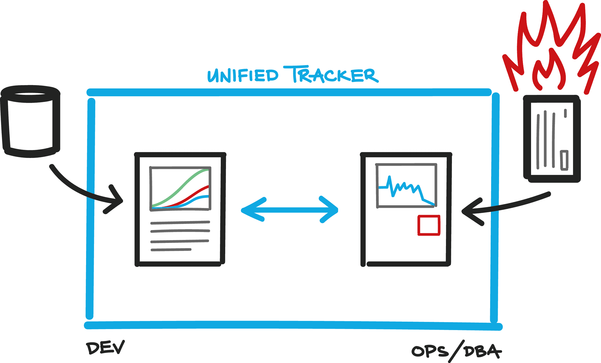 2377-issuetrackingdiagram.png