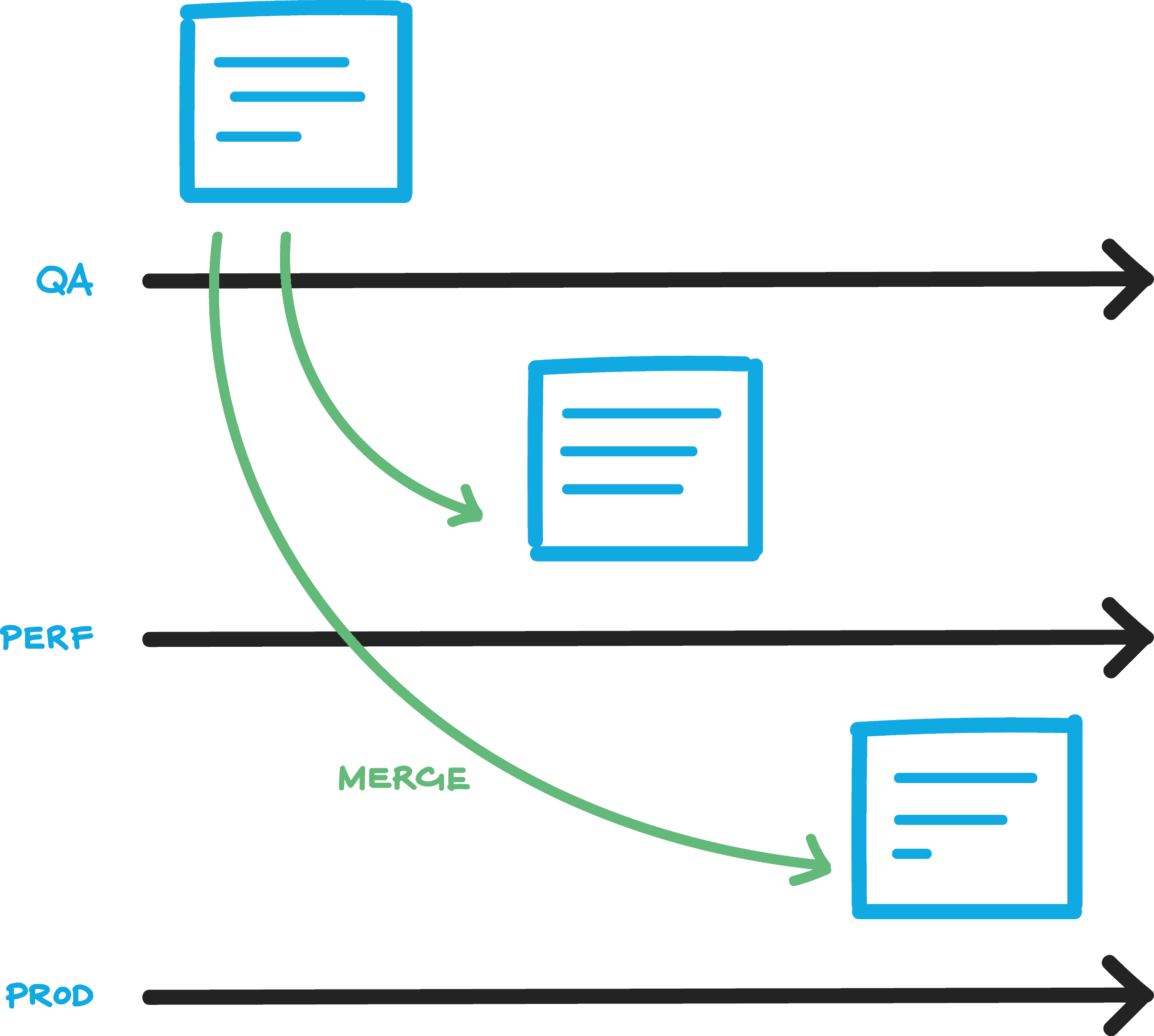 Database Version Control - Simple Talk