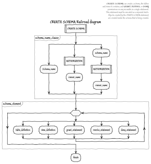 2405-syntax-diagram.png
