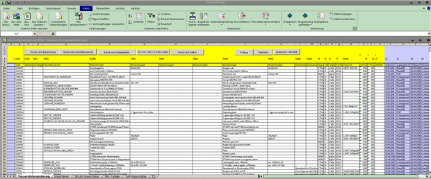 2417 1 9b31741f 7ed2 46d5 8fc3 f313d7cf99ba Master Data Management (MDM): Help or Hindrance?