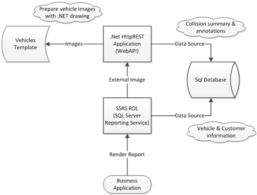Dynamic Images in SQL Server Reporting Services - Simple Talk