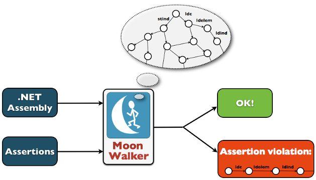 587-pic1-moonwalker-overview.jpg