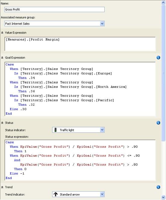 how to write a kpi report
