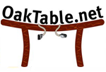 OakTable Network members