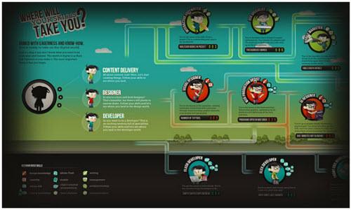 VitaminTalent infographic